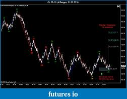 PriceActionSwing discussion-cl-05-10-4-range-31_03_2010.jpg
