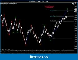 PriceActionSwing discussion-cl-05-10-4-range-31_03_2010_2.jpg