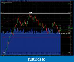 Trading CL using a fibonancci approach-pic5.jpg