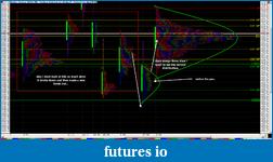 CL Market Profile Analysis-merge2.png