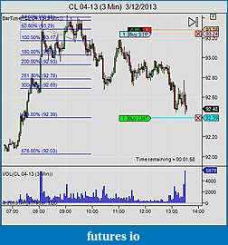Trading CL using a fibonancci approach-cl-04-13-3-min-3_12_2013.jpg