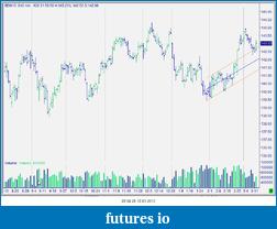 Bund Future 16/11-snag-12.03.2013-22.04.28.png