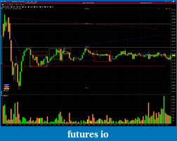 Day Trading Stocks with Discretion-20130311vfc.png