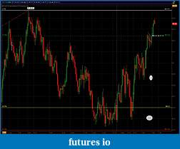 Trading CL using a fibonancci approach-pic1.jpg