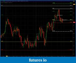 Trading CL using a fibonancci approach-pic2.jpg