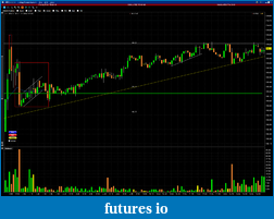 Day Trading Stocks with Discretion-20130313vfc.png