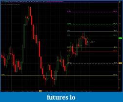 Trading CL using a fibonancci approach-pic1.jpg