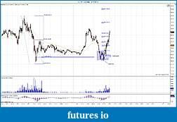 Trading CL using a fibonancci approach-cl-04-13-5-min-3_14_2013.jpg