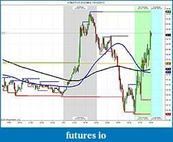 Crude Oil trading-session-5-min-14_03_2013.jpg