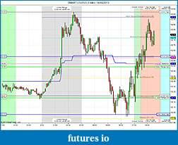 Crude Oil trading-smart-levels-5-min-14_03_2013.jpg