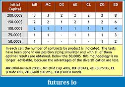 Multiple non-correlating strategies or portfolio-capture.jpg