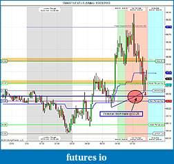 Crude Oil trading-smart-levels-5-min-15_03_2013.jpg