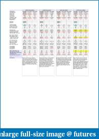 Like a turtle to his balcony...-3-15-13-weekly-performance-summary.pdf