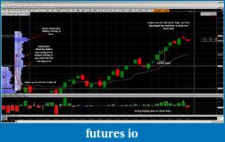 CL Market Profile Analysis-range.png