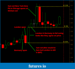 Bob Volman - Price Action Scalping-2013-03-15-tos_chartsf.png