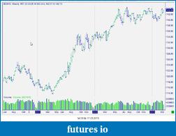 Bund Future 16/11-snag-17.03.2013-14.03.05.png