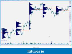 Bund Future 16/11-snag-17.03.2013-14.08.14.png