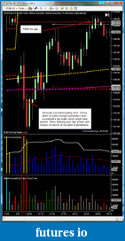 shodson's Trading Journal-20100331-es-idea.png
