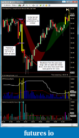 shodson's Trading Journal-20100331-cl-idea.png