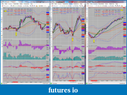 Day Trading Currency Futures W/Multiple time frames-2013-03-14-2200_6b_30min-8tick-r-4tick-r-chartslong-150.73close151.43.png