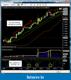 shodson's Trading Journal-20100331-6e-idea.png