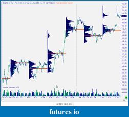 Bund Future 16/11-snag-18.03.2013-22.10.17.png