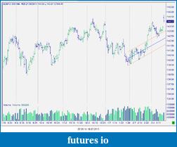 Bund Future 16/11-snag-18.03.2013-22.08.14.png