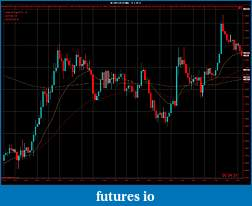Trading spot fx euro using price action-eurusd-5-min-18-3-2013.jpg