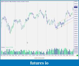 Bund Future 16/11-snag-19.03.2013-22.07.44.png