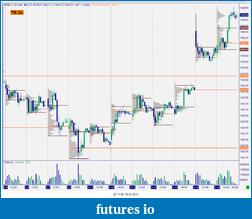 Bund Future 16/11-snag-19.03.2013-22.11.42.png