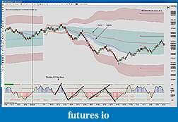 Webinar: Short Term Momentum Trading-cci.jpg