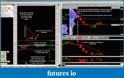 CL Market Profile Analysis-1.png