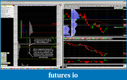 CL Market Profile Analysis-3.png