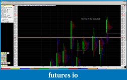 CL Market Profile Analysis-rht1.png