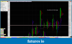 CL Market Profile Analysis-rht2.png