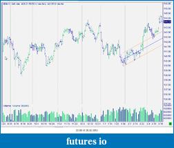 Bund Future 16/11-snag-20.03.2013-22.09.41.png
