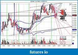 Simple VWAP indicator-6j-06-13-5-min-3_20_2013.jpg