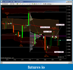 Pan's Trading Journal-eurusd-240-min-3.21.2013-21.4.47.png