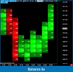 Optimus Futures trading broker review-esh13-10-min-1-41327.8488.png