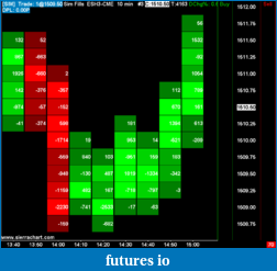 Optimus Futures trading broker review-esh3-cme-10-min-3-41327.8487.png