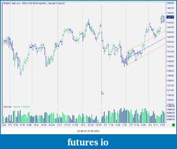 Bund Future 16/11-snag-21.03.2013-22.08.52.png
