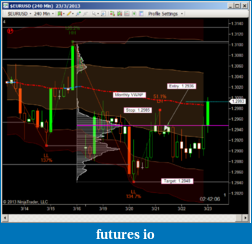 Pan's Trading Journal-eurusd-240-min-3.22.2013-22.17.54.png