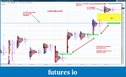 CL Market Profile Analysis-cl-4110.png
