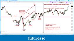 CL Market Profile Analysis-cl-4110a.png