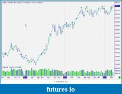 Bund Future 16/11-snag-24.03.2013-11.19.29.png