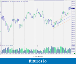 Bund Future 16/11-snag-24.03.2013-12.39.22.png