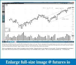 Wyckoff Trading Method-130325-1-es-w.pdf