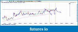 Beginners Trading Journal-due.jpg