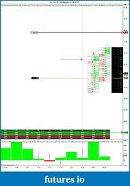 CL Light Crude Analysis TPO/MP/VWAP/VPOC-16.jpg