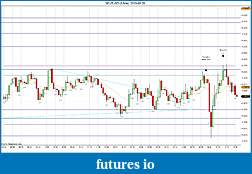 Trading spot fx euro using price action-2013-03-26-3mins.jpg